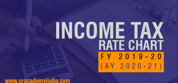 income tax rates fy 2019-20